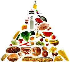 food-pyramid-for-web.jpg School is now in session! With children, teenagers ...