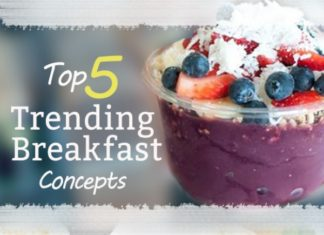 Restaurantware Top 5 Trending Breakfast Concepts