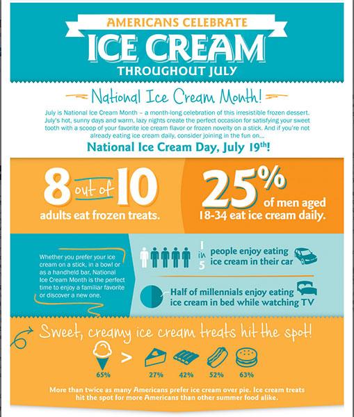 america-celebrate-ice-cream