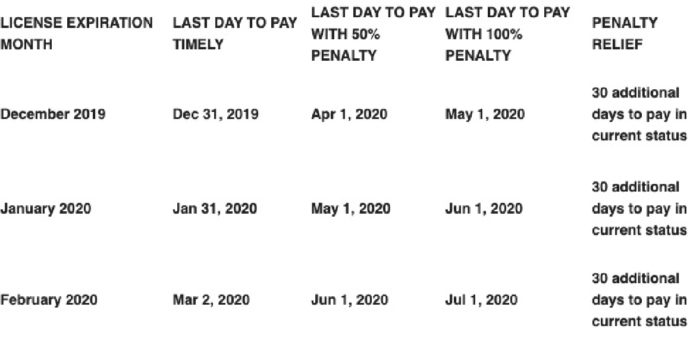 Abc License Late Pay (1)